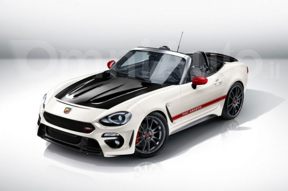 2017 Abarth 124 Spider will race in WRC