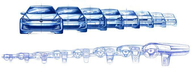 The evolution of the Volkswagen Golf model shown on the video