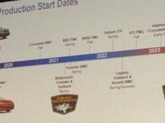 The appearance of new Subaru products until 2023 become knowing
