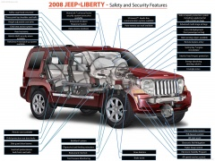 jeep liberty pic #42790