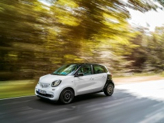 Forfour photo #125114