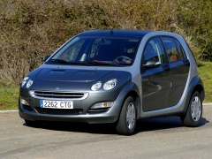 Forfour 1.3 95 CV photo #16285