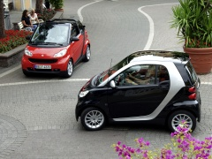 smart fortwo pic #39802