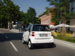 smart fortwo micro hybrid drive pic #58047
