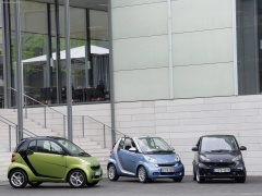 smart fortwo pic #74671