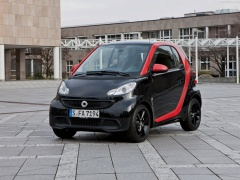 smart fortwo pic #88922