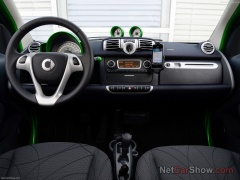 smart fortwo electric drive pic #92701