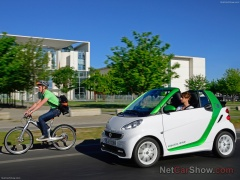 smart fortwo electric drive pic #92709