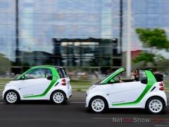 smart fortwo electric drive pic #92710