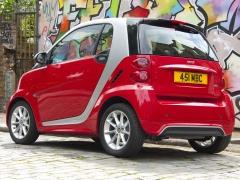 Fortwo photo #94245