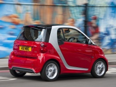 smart fortwo pic #94247