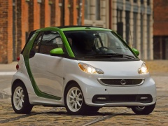 smart fortwo pic #96198
