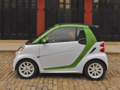 Fortwo photo #96200