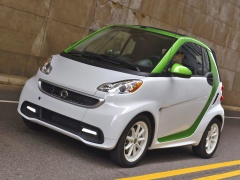 Fortwo photo #96206