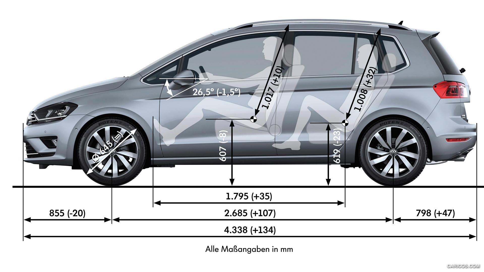Volkswagen golf 6 технические характеристики