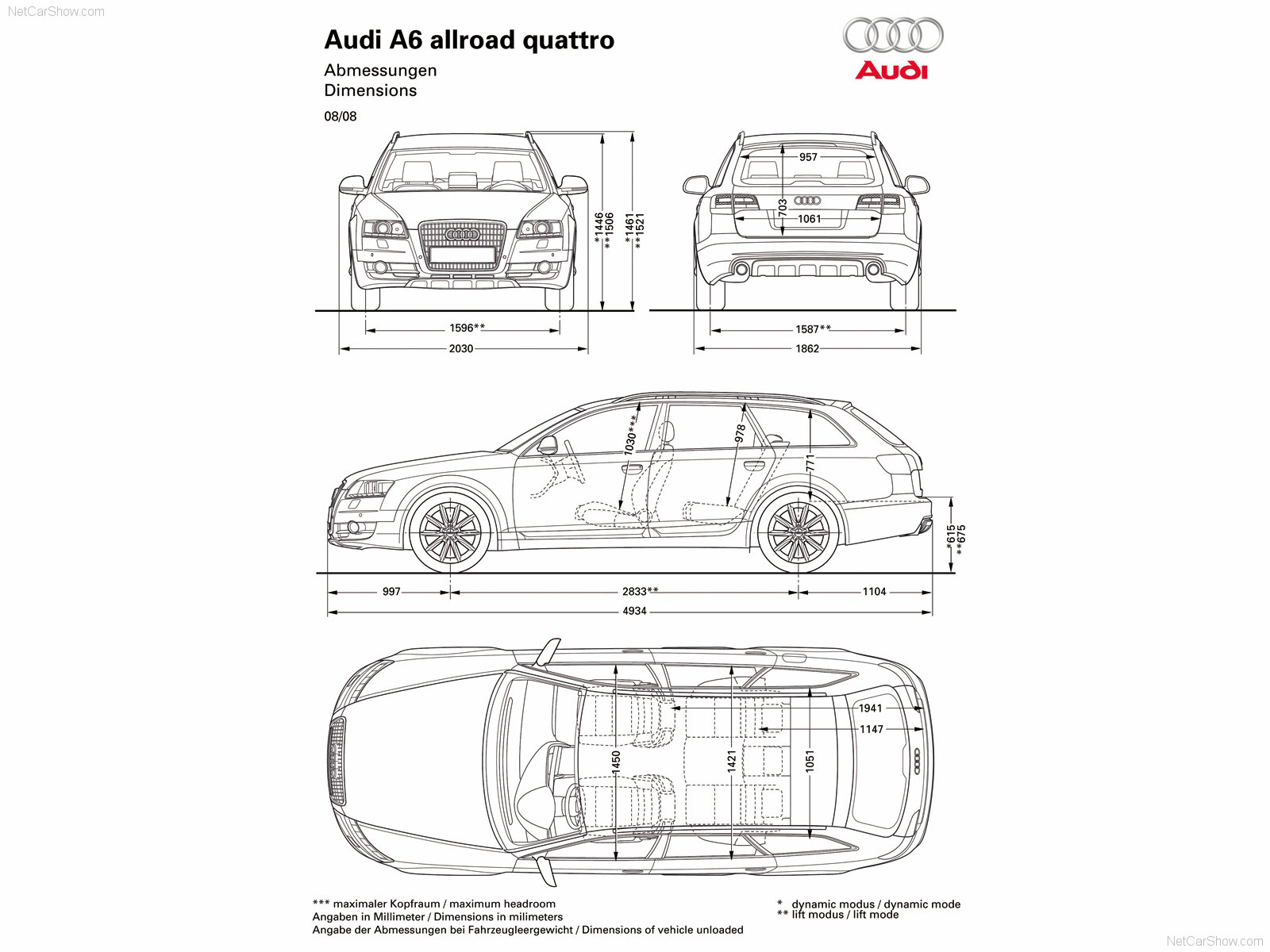 Audi A6 Allroad Quattro photo 57381